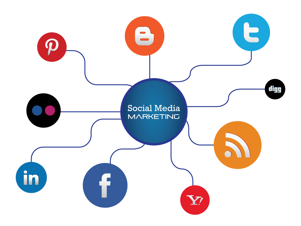 Social media optimization marketing management services smm social media optimization marketing management services smmsuntech apps sciox Images